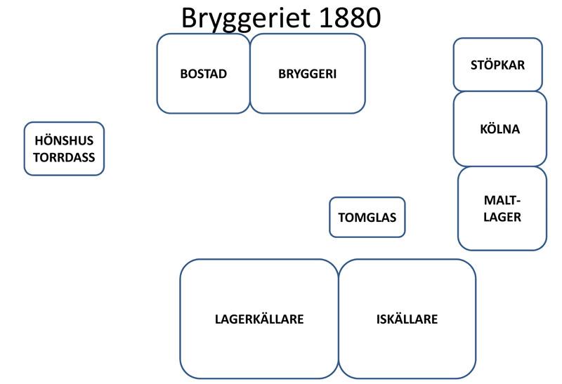 Microsoft PowerPoint - Bryggeripresentation 20151119.pptx